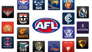 Клубы Австралийской Футбольной Лиги отказались от букмекерских спонсоров
