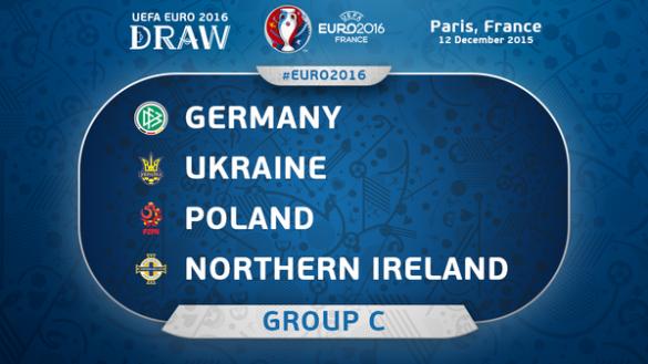Евро-2016. Группа С, прогноз на выход из группы (обновлено 17 июня)