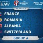 группа А евро2016