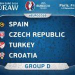 группа Д евро-2016