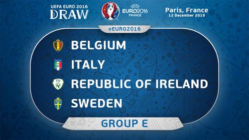 Евро-2016. Группа E, прогноз на выход из группы (обновлено 19 июня)