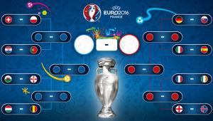 Евро-2016. Прогноз на плей-офф – 1/8 финала
