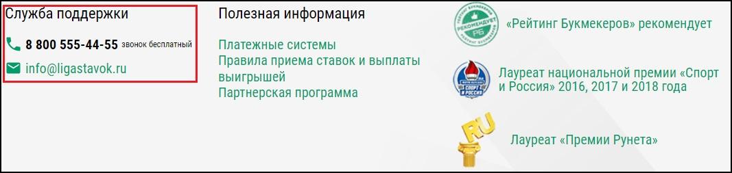 Контакты для связи с саппортом