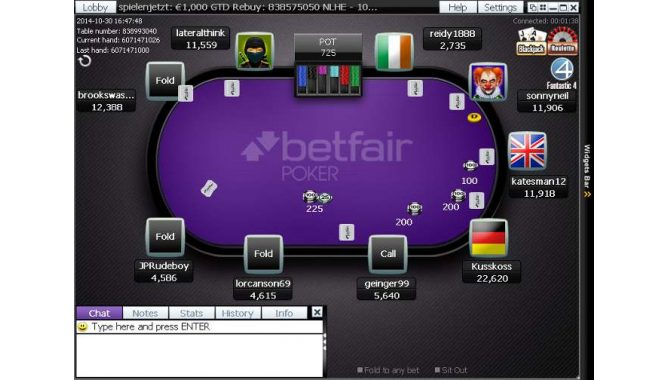Бетфаир биржа. Покер