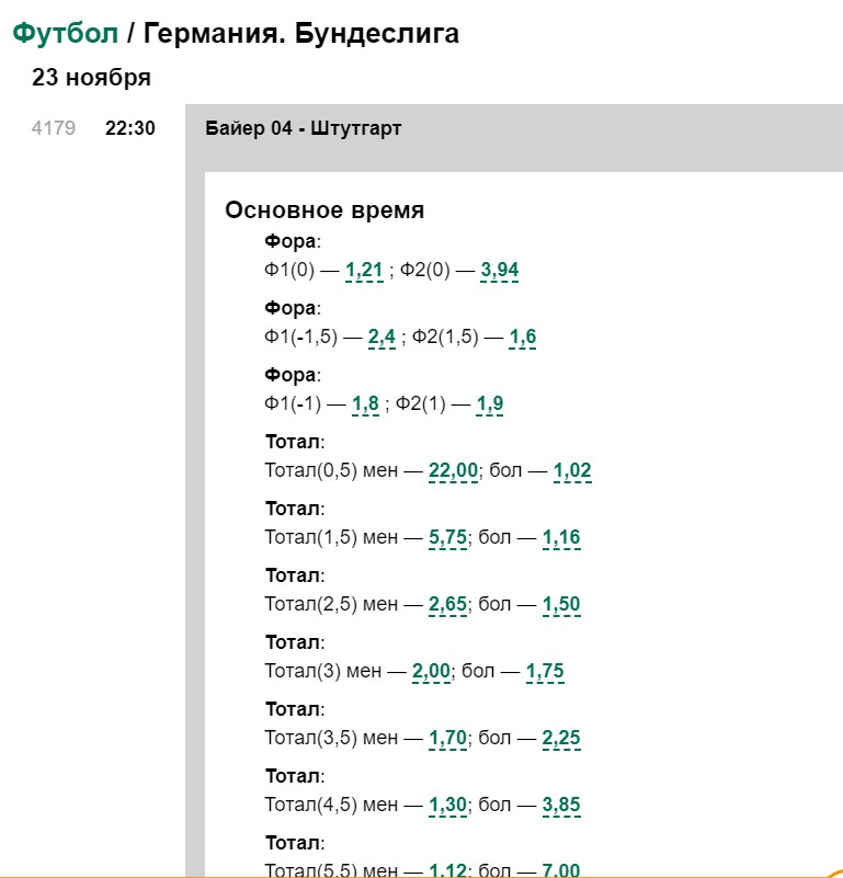 Коэффициенты на сайте ligastavok com