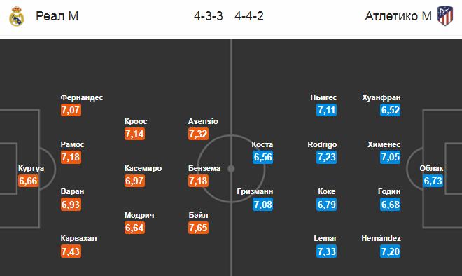 Прогноз на 29.09.2018. Реал - Атлетико