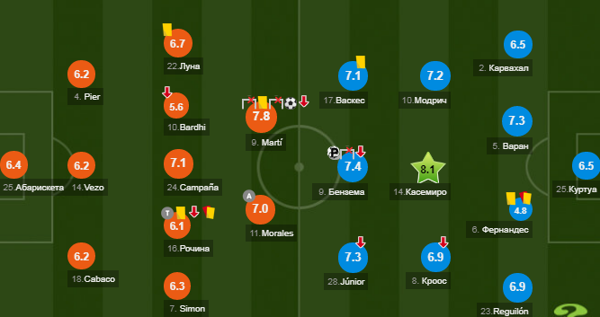 Леванте - Реал
