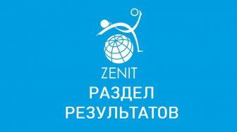 Как использовать результаты матчей в Зенитбет