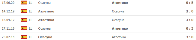 Осасуна — Атлетико, Прогноз на 31.10.2020, Чемпионат Испании