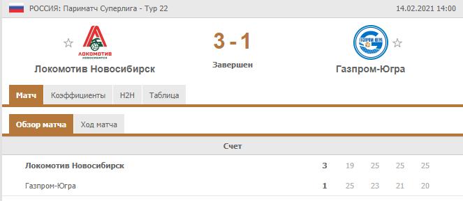 Результат игры между Локомотивом и Газпром Югра